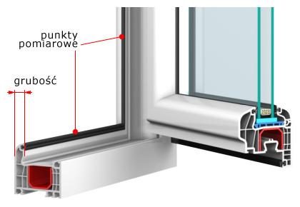 obrazek wizualizujący przekrój okna z oznaczonymi punktami pomiarowymi